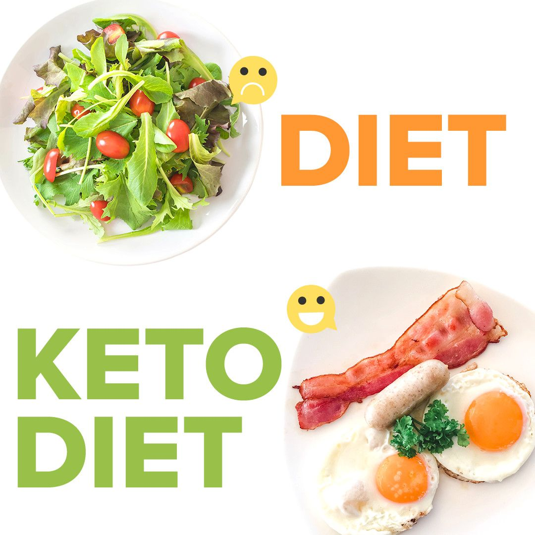 The Top Reason that you need to about Keto Diet